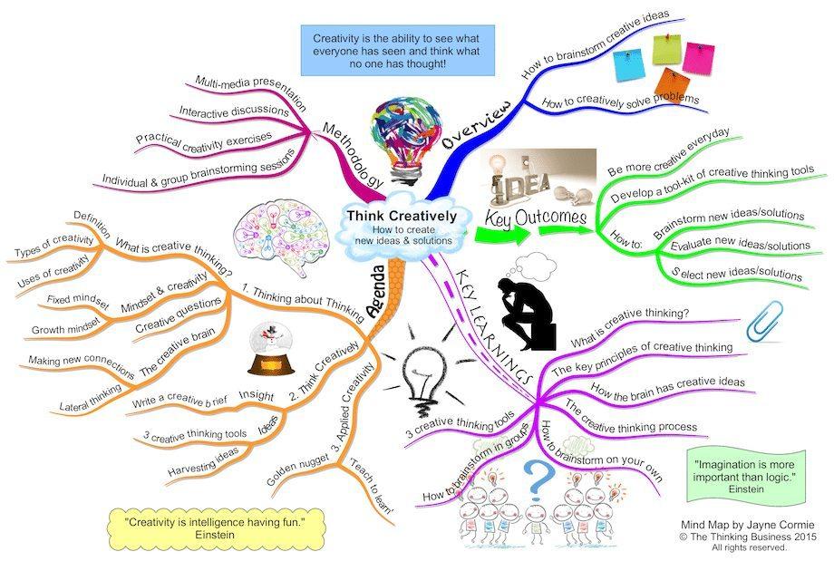 download mind map - Mind Map Online Tool